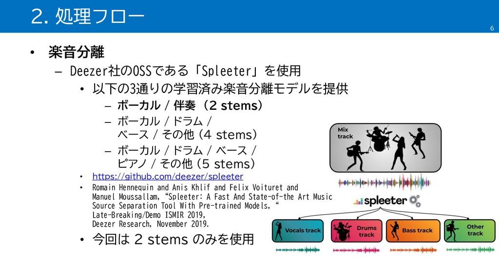 • 楽音分離 – Deezer社のOSSである「Spleeter」を使用 • 以下の3通りの学...
