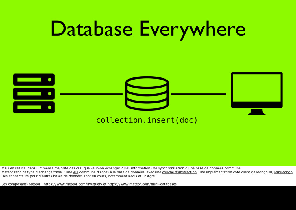 Database Everywhere collection.insert(doc) Mais...