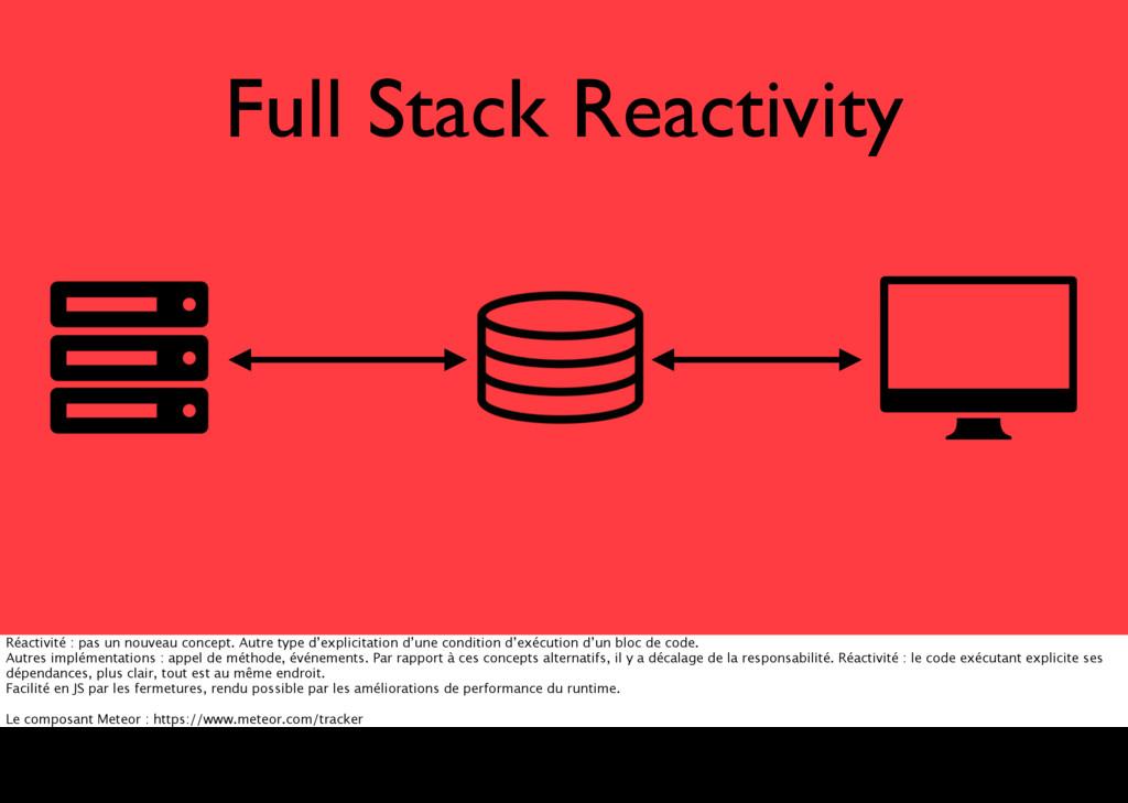 Full Stack Reactivity Réactivité : pas un nouve...