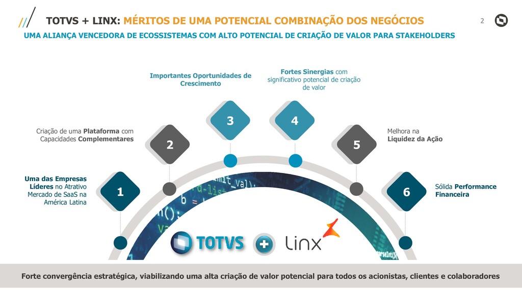 Confidencial | Externo TOTVS + LINX: MÉRITOS DE...