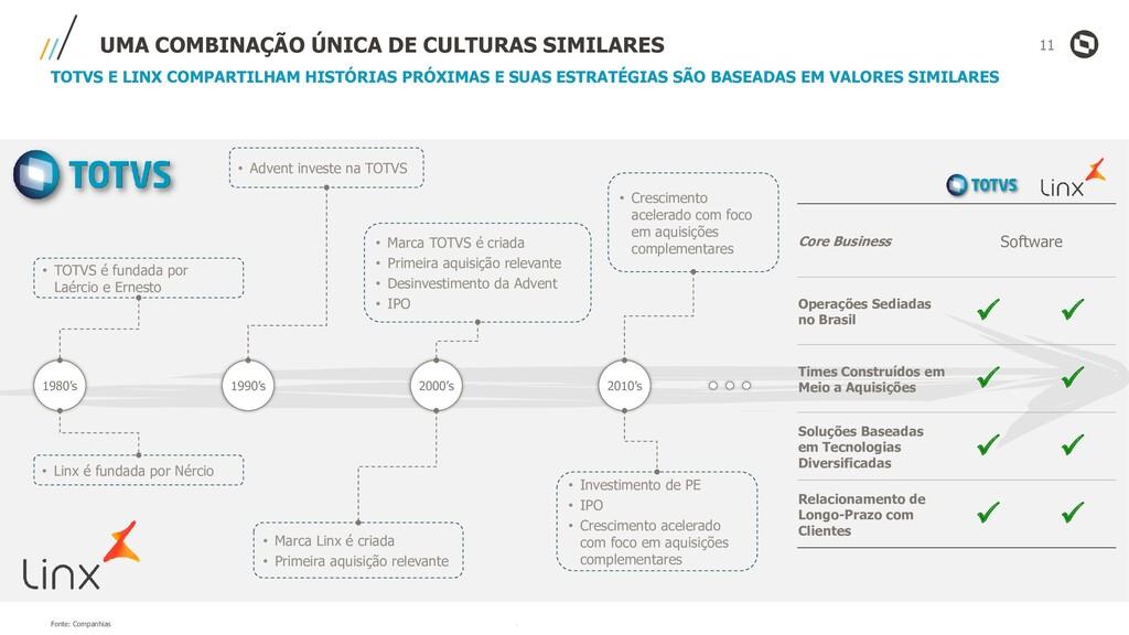 Confidencial | Externo UMA COMBINAÇÃO ÚNICA DE ...