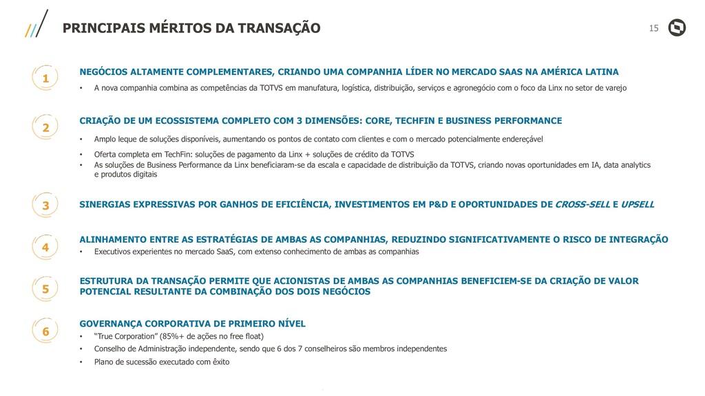 Confidencial | Externo PRINCIPAIS MÉRITOS DA TR...