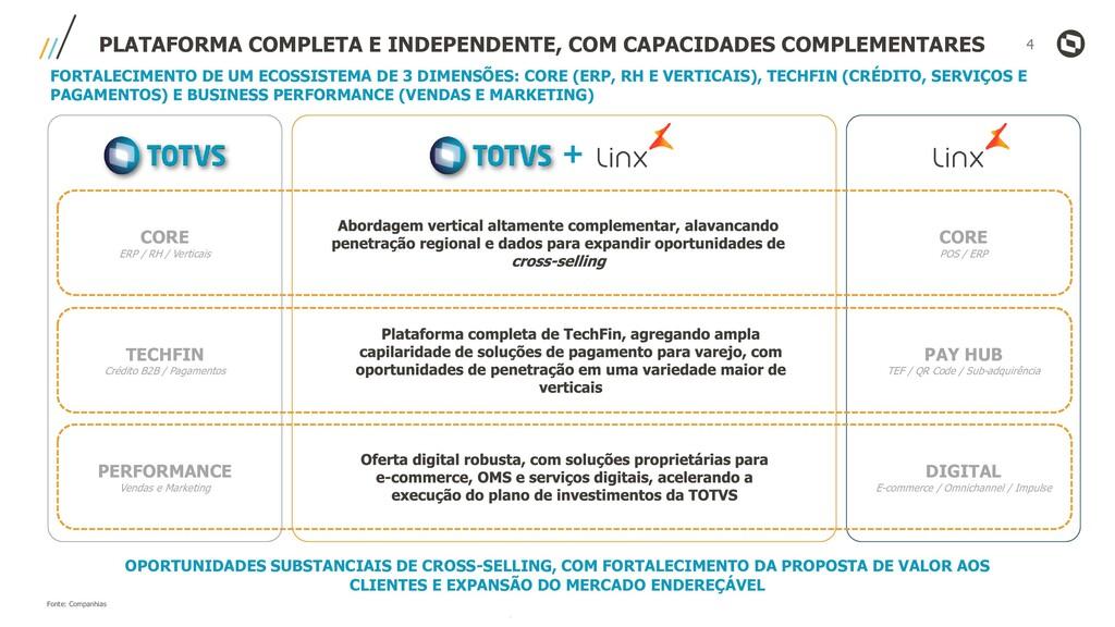Confidencial | Externo PLATAFORMA COMPLETA E IN...