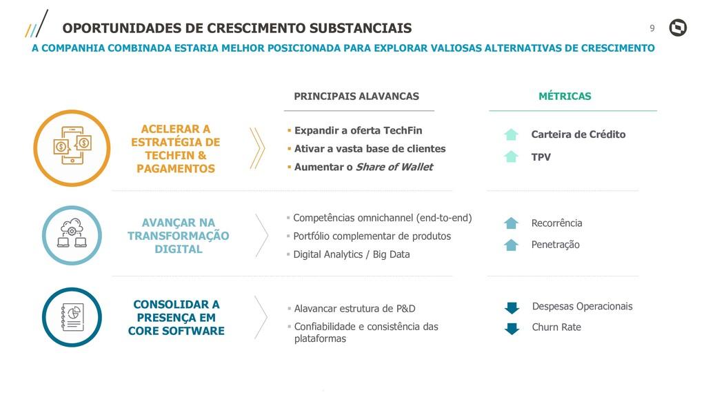 Confidencial | Externo OPORTUNIDADES DE CRESCIM...