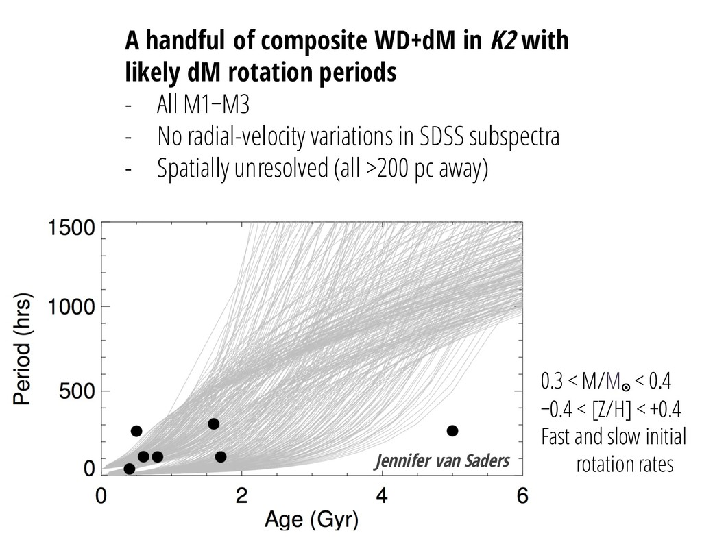 A handful of composite WD+dM in K2 with likely ...