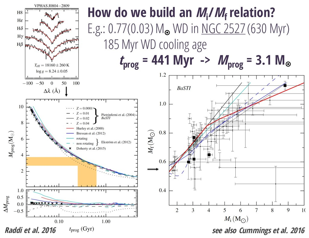 see also Cummings et al. 2016 How do we build a...
