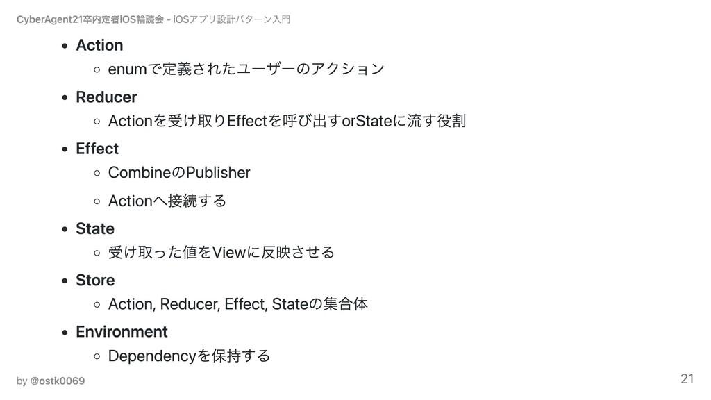 Action enumで定義されたユーザーのアクション Reducer Actionを受け取り...