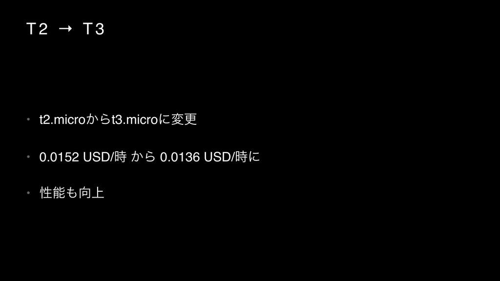 T 2 → T 3 • t2.micro͔Βt3.microʹมߋ • 0.0152 USD/...