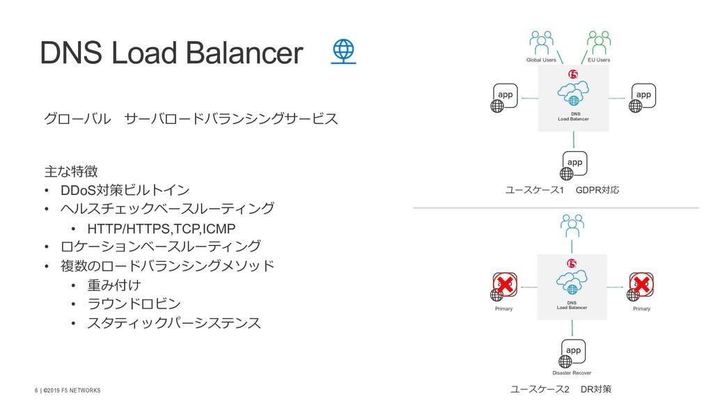 | ©2019 F5 NETWORKS 6 DNS Load Balancer t B B B...