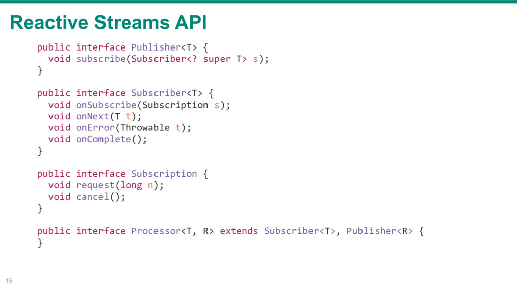 Reactive Streams API 15 public interface Publis...