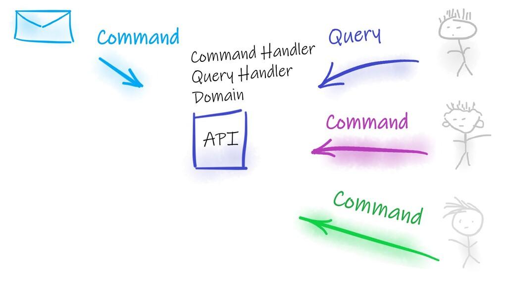 Command Command