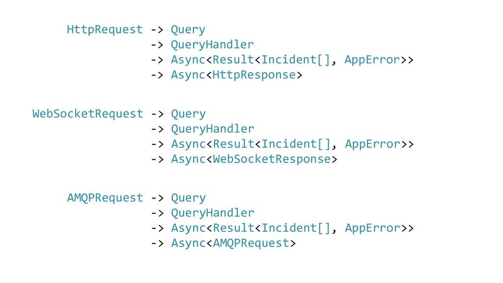 HttpRequest -> Query -> QueryHandler -> Async<R...