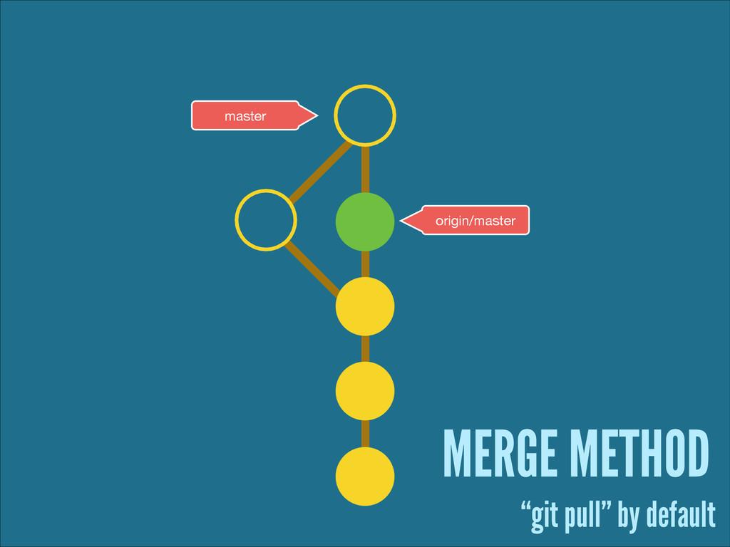 "master origin/master MERGE METHOD ""git pull"" by..."