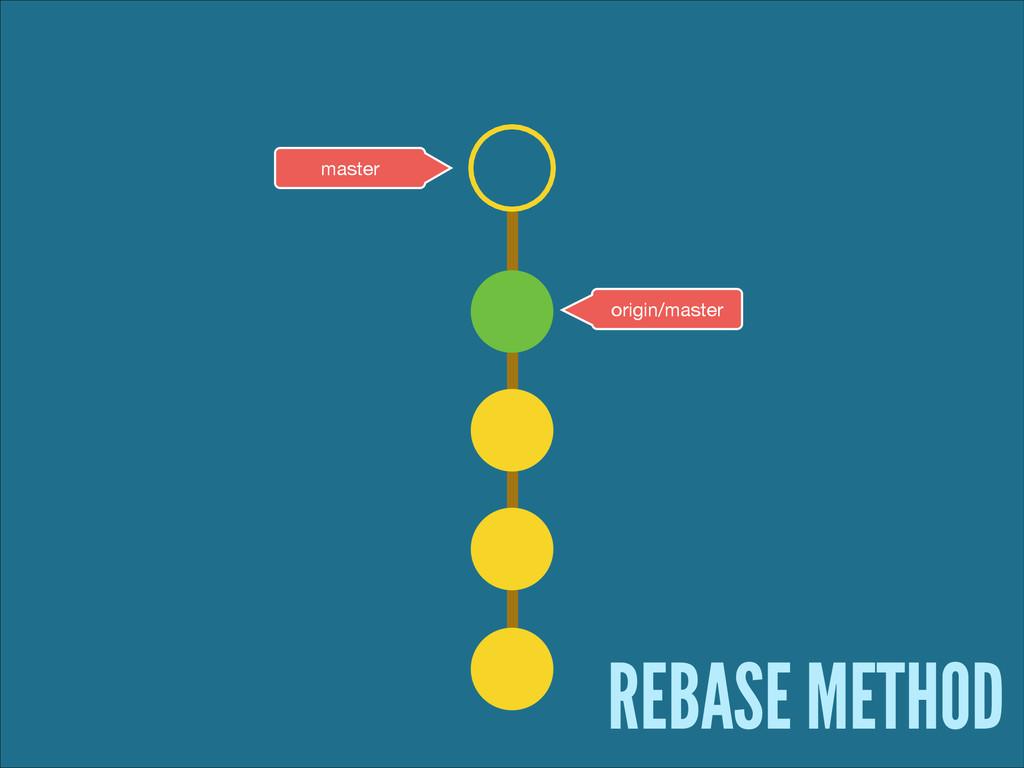 master origin/master REBASE METHOD