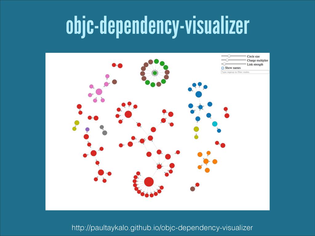 objc-dependency-visualizer http://paultaykalo.g...