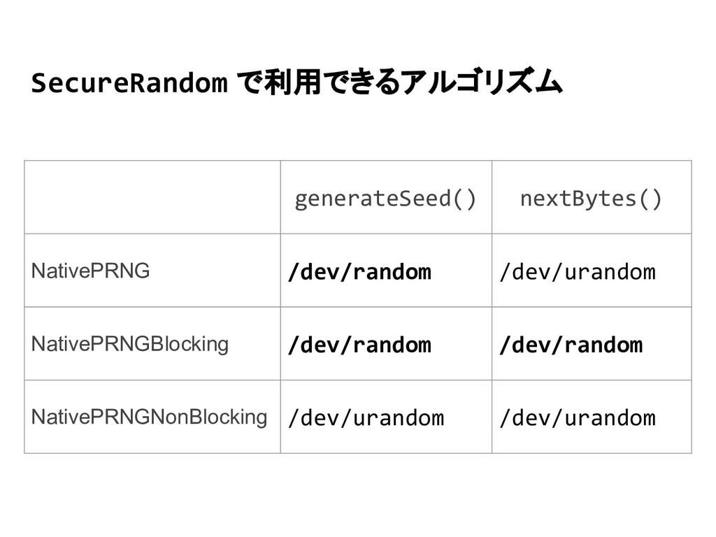SecureRandom で利用できるアルゴリズム generateSeed() nextBy...