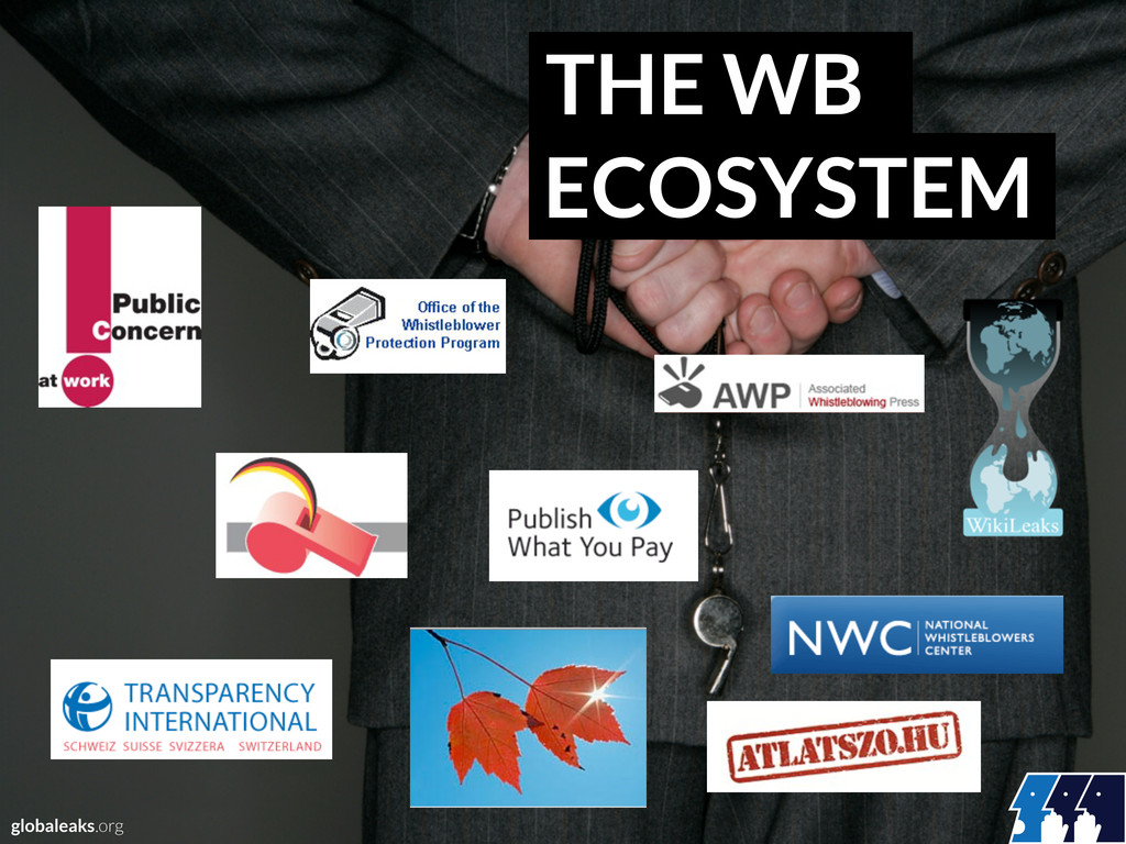 globaleaks.org Anat THE WB ECOSYSTEM