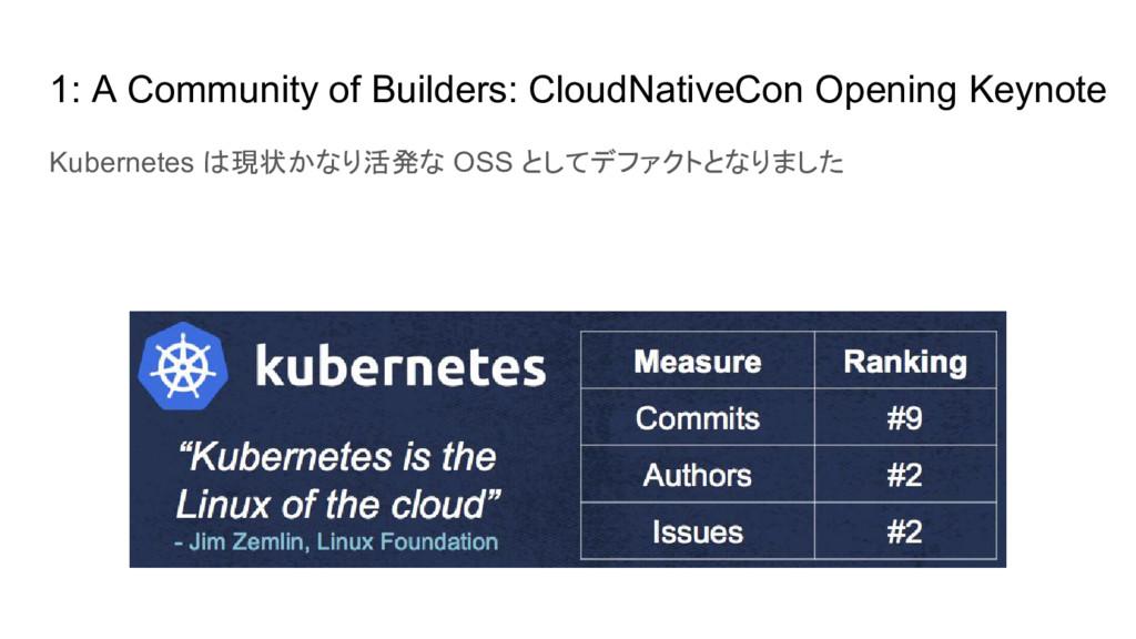 Kubernetes は現状かなり活発な OSS としてデファクトとなりました 1: A Co...