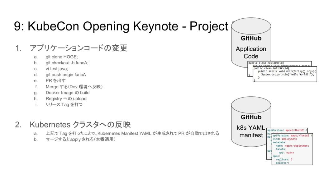 9: KubeCon Opening Keynote - Project Update 1. ...