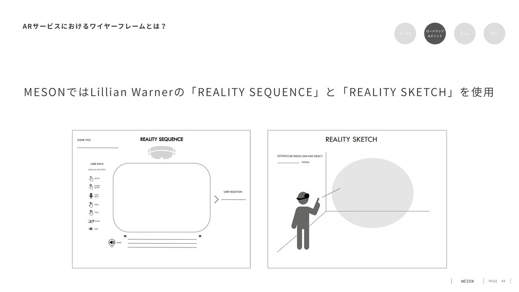 PAGE 44 AR & MESONではLillian Warnerの「REALITY SEQ...