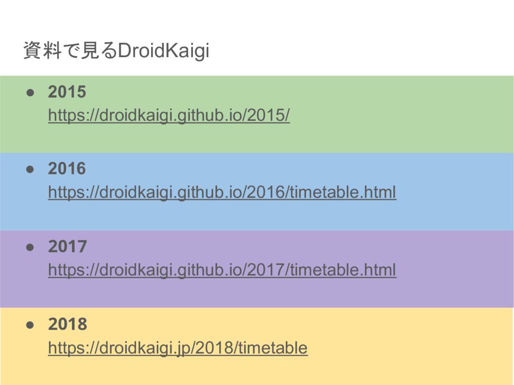 資料で見るDroidKaigi ● 2015 https://droidkaigi.githu...