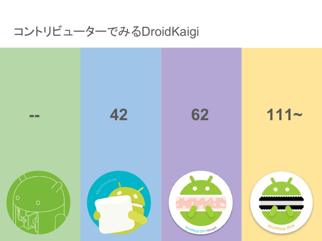 コントリビューターでみるDroidKaigi -- 42 62 111~