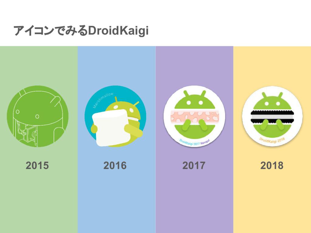 アイコンでみるDroidKaigi 2015 2016 2017 2018