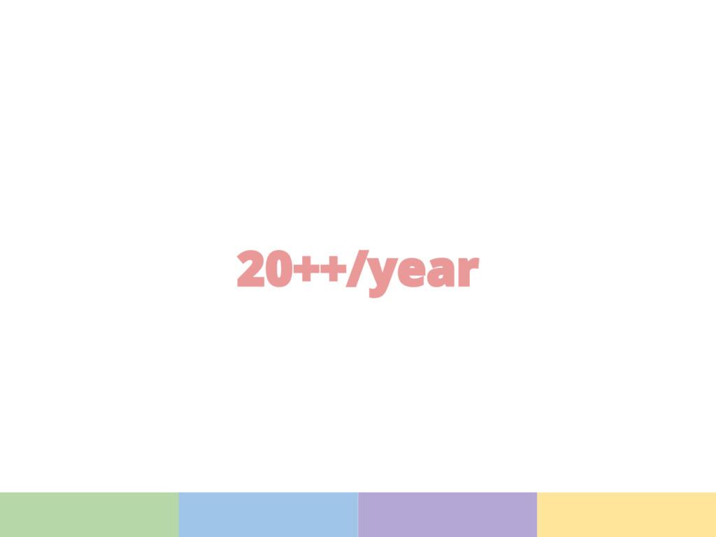 20++/year