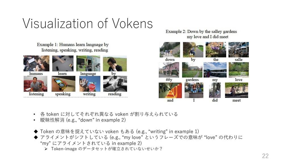Visualization of Vokens 22 • 各 token に対してそれぞれ異な...