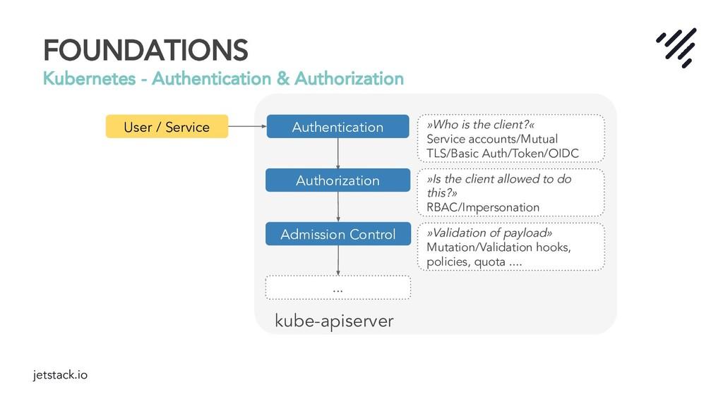 jetstack.io FOUNDATIONS Kubernetes - Authentica...
