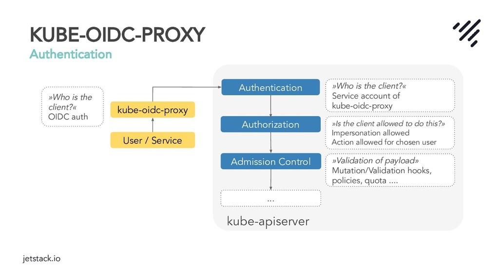 jetstack.io KUBE-OIDC-PROXY Authentication Auth...