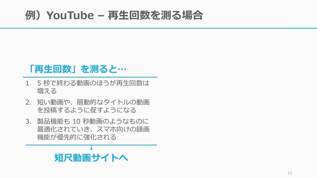 例)YouTube – 再生回数を測る場合 11 「再生回数」を測ると… 1. 5 秒で終わる...