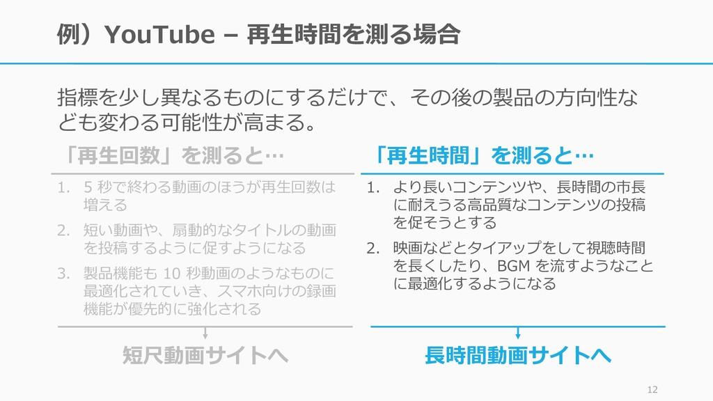 例)YouTube – 再生時間を測る場合 指標を少し異なるものにするだけで、その後の製品の方...
