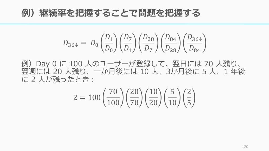 例)継続率を把握することで問題を把握する 120 𝐷364 = 𝐷0 𝐷1 𝐷0 𝐷7 𝐷1 ...