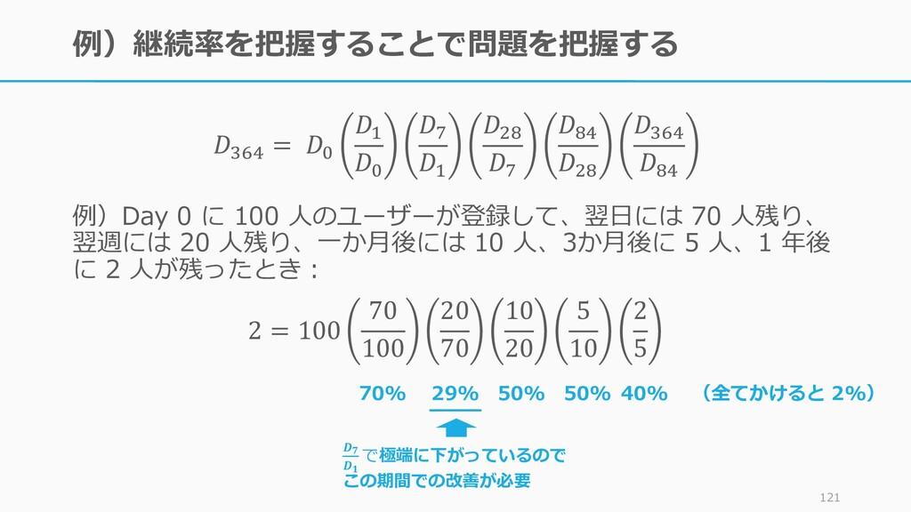 例)継続率を把握することで問題を把握する 121 𝐷364 = 𝐷0 𝐷1 𝐷0 𝐷7 𝐷1 ...