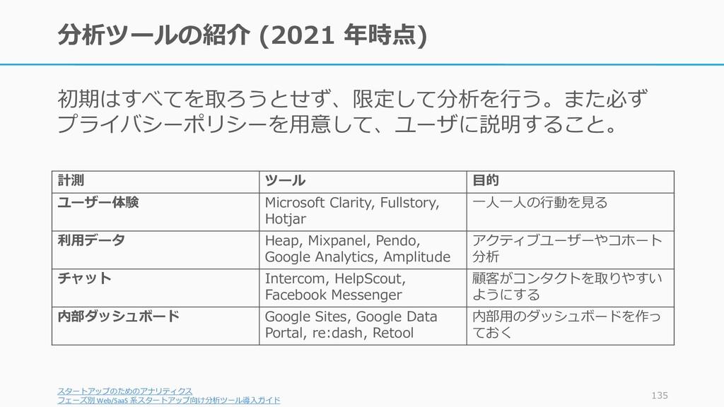 分析ツールの紹介 (2021 年時点) 初期はすべてを取ろうとせず、限定して分析を行う。また必...