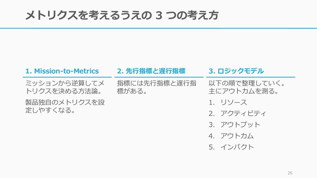 メトリクスを考えるうえの 3 つの考え方 26 1. Mission-to-Metrics ミ...