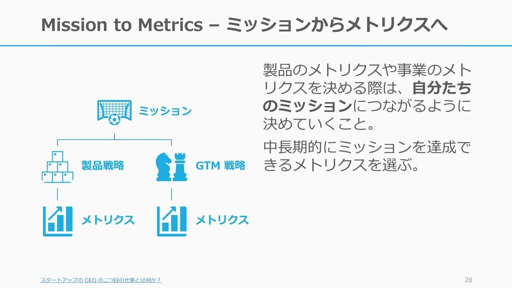 Mission to Metrics – ミッションからメトリクスへ 製品のメトリクスや事業の...