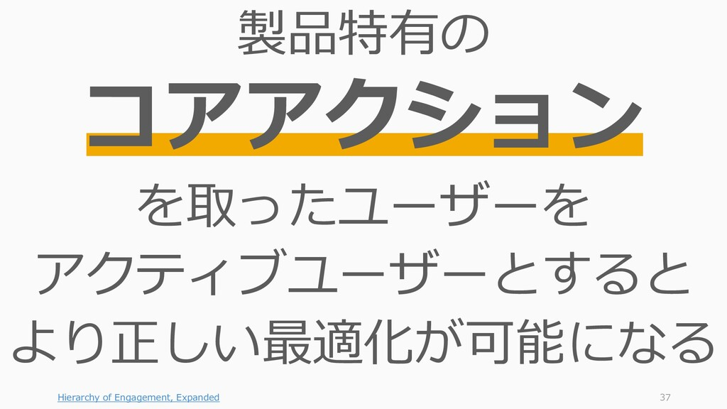 Hierarchy of Engagement, Expanded 37 製品特有の コアアク...