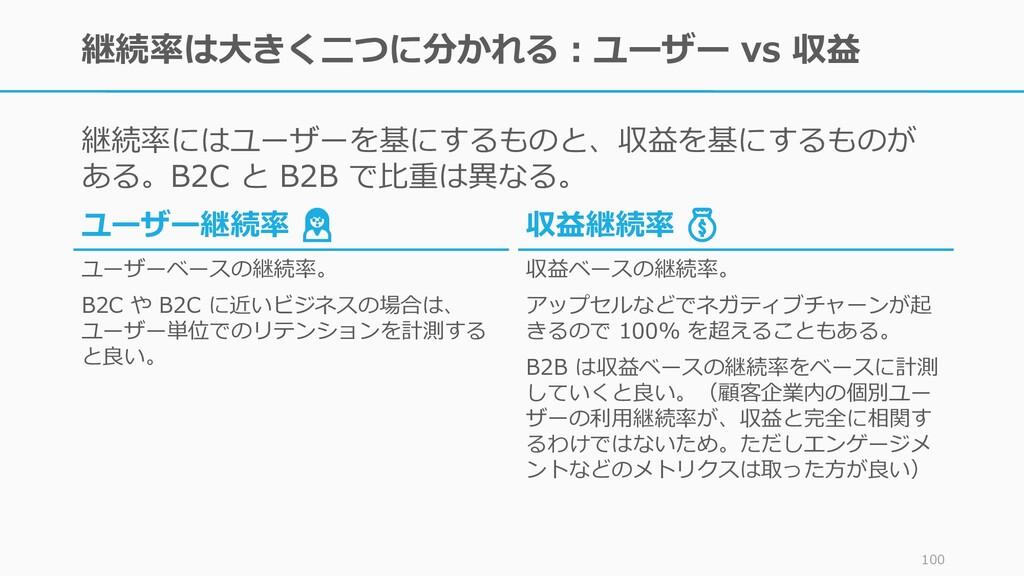 継続率は大きく二つに分かれる:ユーザー vs 収益 継続率にはユーザーを基にするものと、収益を...