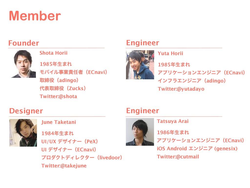 Founder Designer Engineer Engineer Shota Horii ...