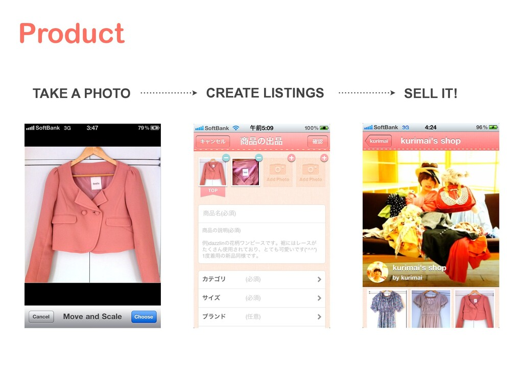 Product TAKE A PHOTO CREATE LISTINGS SELL IT!