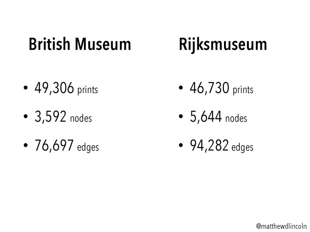 Rijksmuseum • 49,306 prints • 3,592 nodes • ...