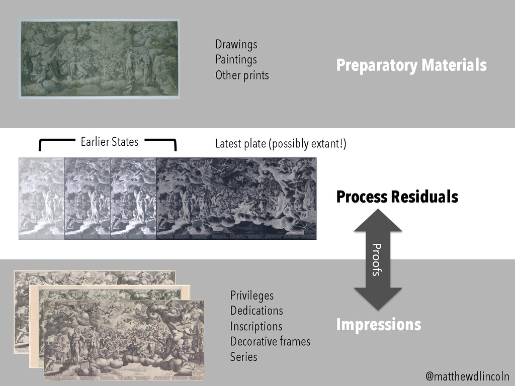 @matthewdlincoln Process Residuals Impressions ...