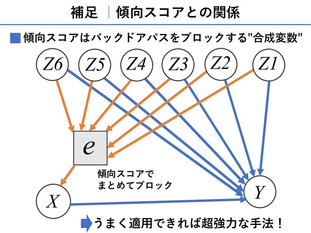 補⾜  傾向スコアとの関係 X Y Z1 Z3 Z2 Z5 Z6 Z4 e 傾向スコアで まと...