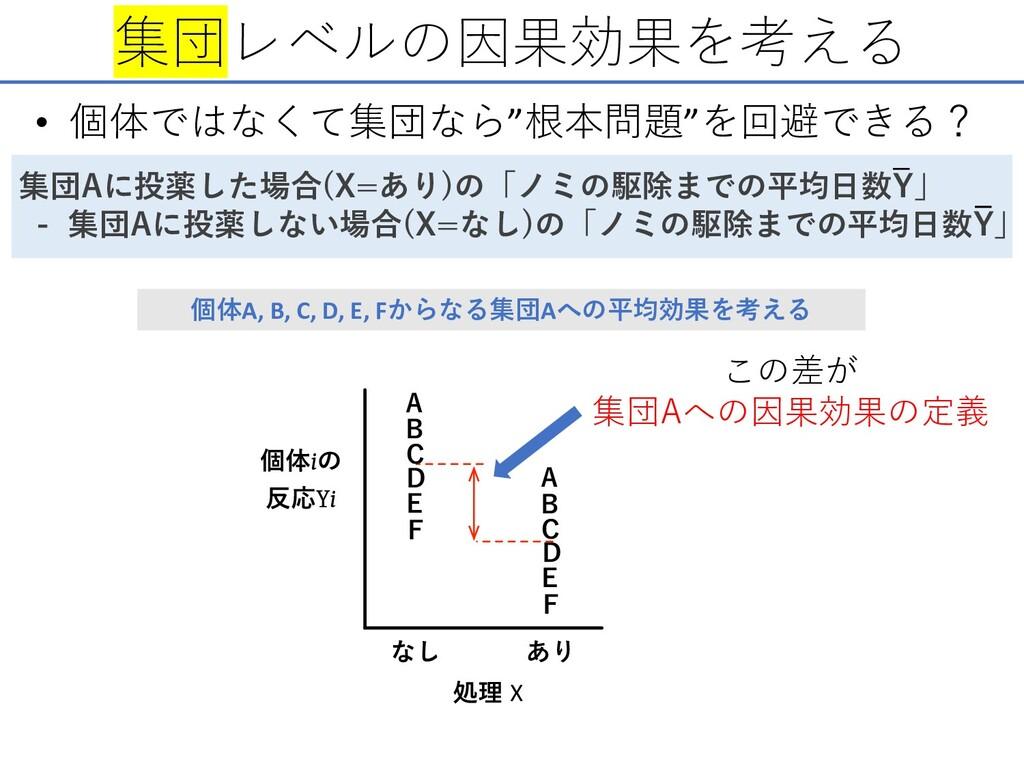 """集団レベルの因果効果を考える ॲཧT ݸମiͷ ԠYi ͳ͠ ͋Γ """" # $ % & ' ..."""