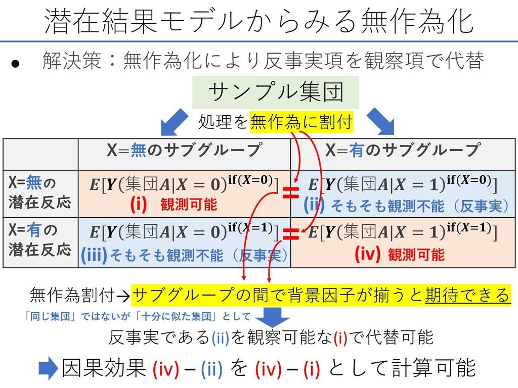潜在結果モデルからみる無作為化 • 解決策:無作為化により反事実項を観察項で代替 X=無のサブ...