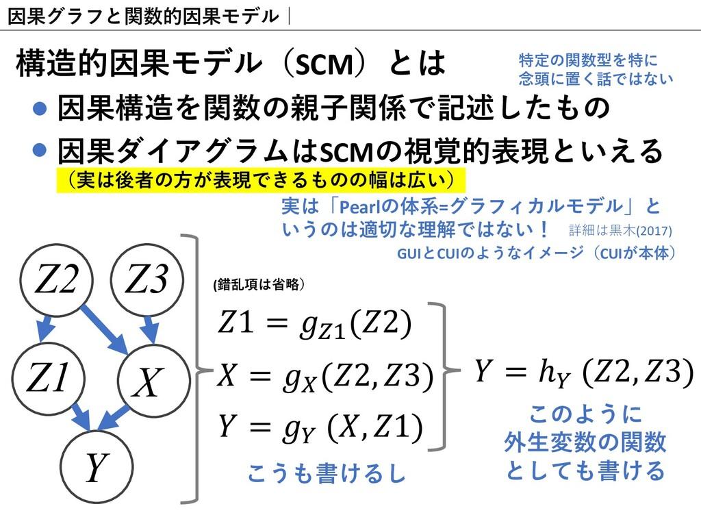 因果グラフと関数的因果モデル  構造的因果モデル(SCM)とは 因果ダイアグラムはSCMの視覚...