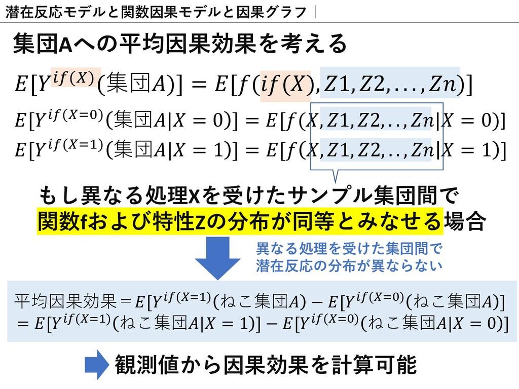 潜在反応モデルと関数因果モデルと因果グラフ  集団Aへの平均因果効果を考える 𝐸[𝑌'(())...