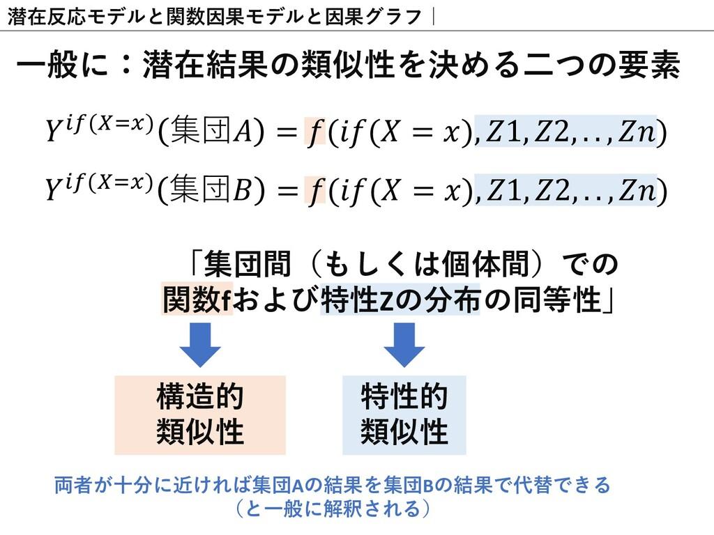 潜在反応モデルと関数因果モデルと因果グラフ  「集団間(もしくは個体間)での 関数fおよび特性...